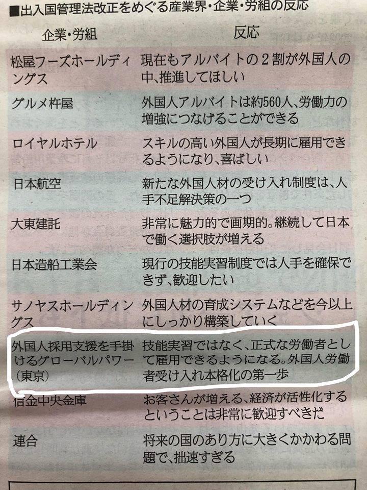 『フジサンケイビジネスアイ』で代表の竹内のコメントが掲載